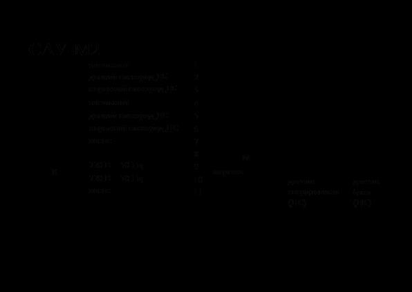Схема підключення САУ-М2 при