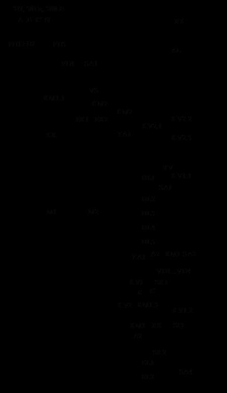 електрична схема мототрактора