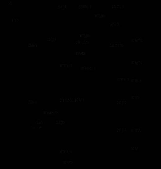 Принципова схема керування