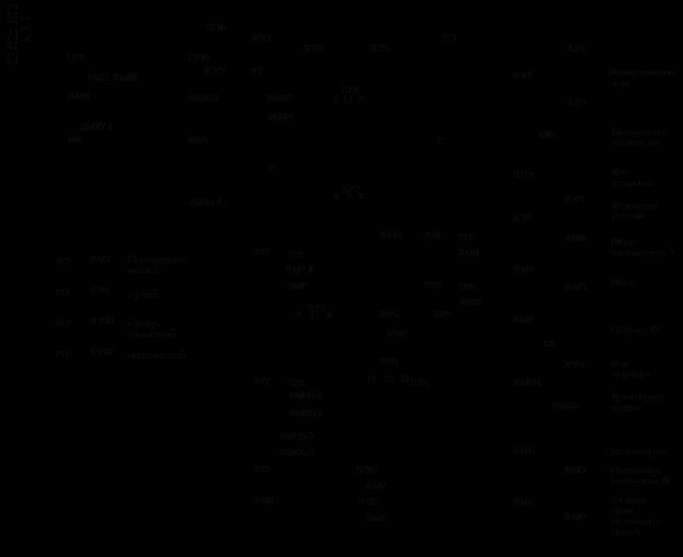 схема керування ОПК-2.