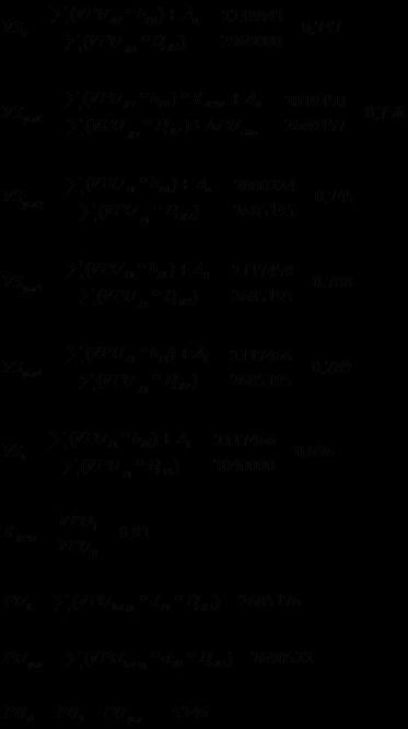ОТЧЕТ О производственной практике по экономике предприятия  ОТЧЕТ О производственной практике по экономике предприятия анализу хозяйственной деятельности финансового учету специальности Финансы СПК Изумрудный